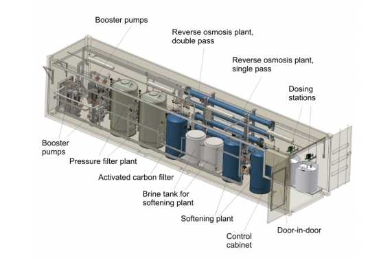 Блочно-модульная станция водоподготовки в блок боксе EUROWATER
