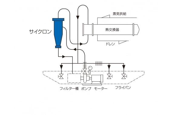 Фильрационная система циклонного типа FUJI